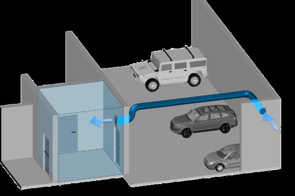 immagine scinox funzionamento (1)